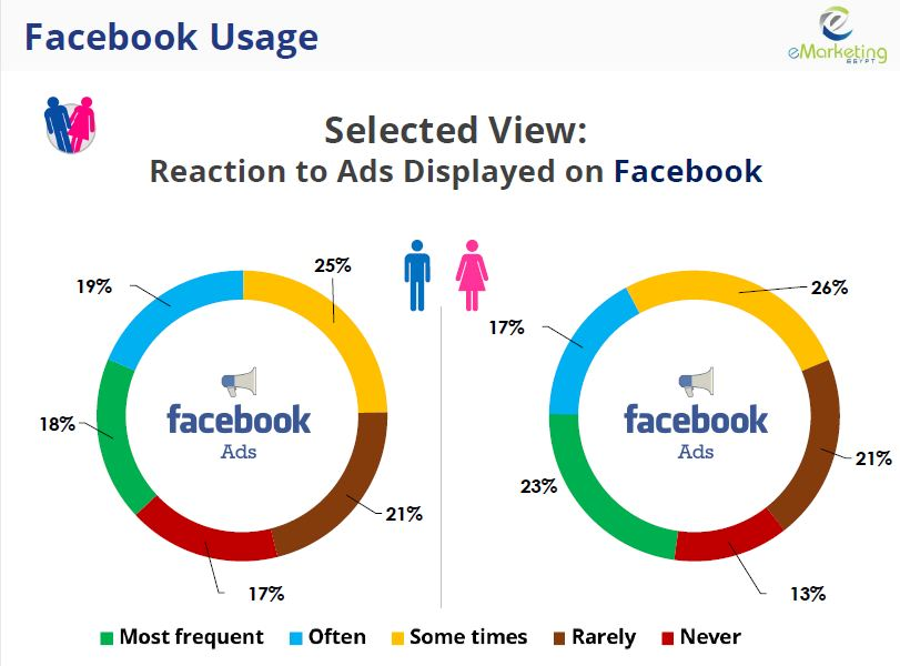 ADS FB reaction