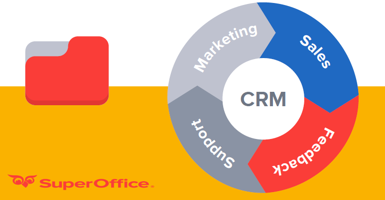 The CRM Buyer's Guide | SuperOffice