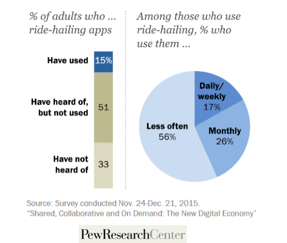 the-new-digital-economy-l-pew-research-center