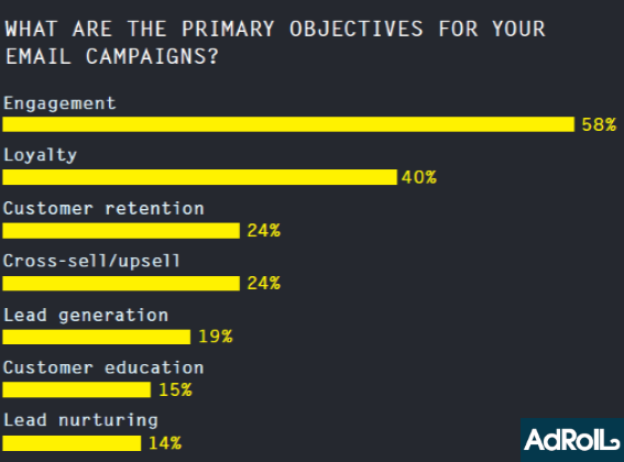 what-are-the-primary-objectives-for-your-email-campaigns