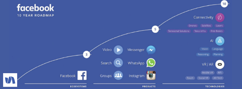 The Social Marketer's Content Optimization 2016 Simply Measured