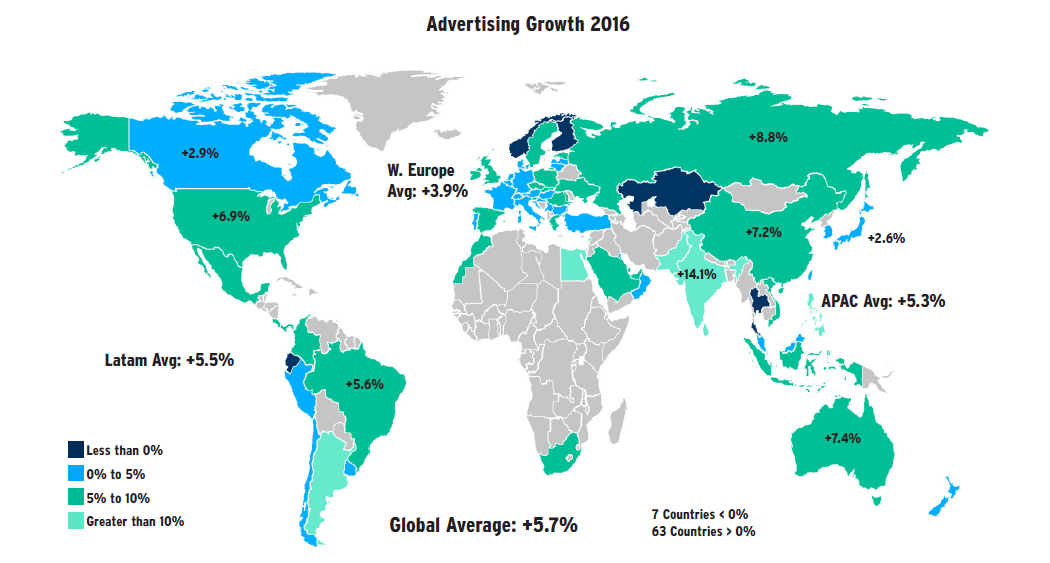 Global Advertising Forecast Q4 2016 MAGNA