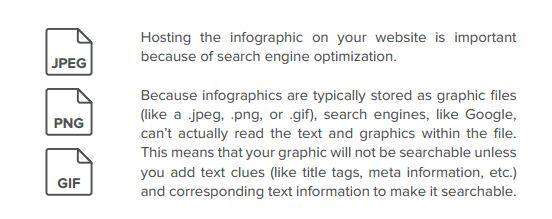 Tactics to Amplify Your Infographic Content