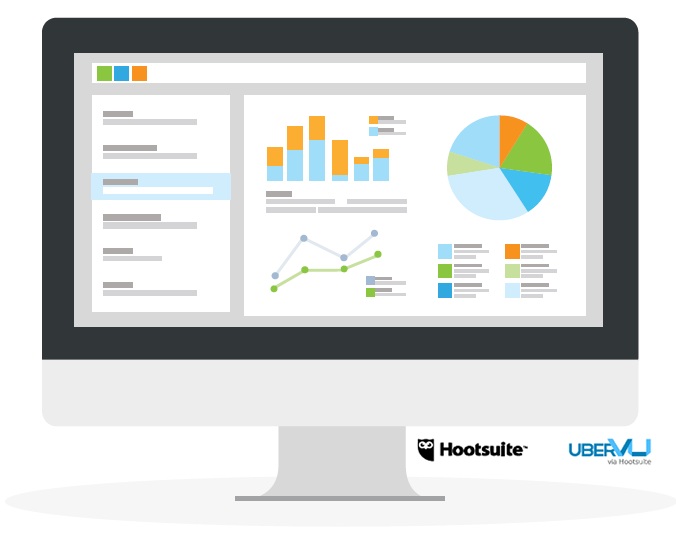 Beginner's Guide to Social Media Metrics uberVU via Hootsuite