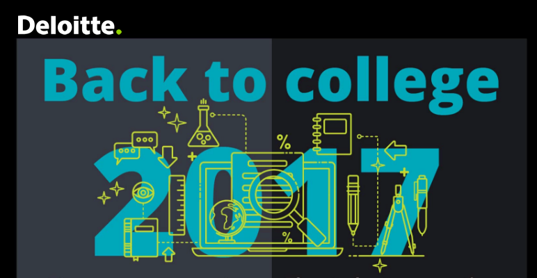 2017 Back-to-College Survey in USA / Deloitte