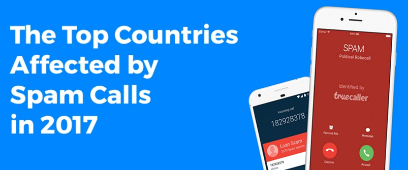 Truecaller Insights The Top 20 Countries Affected by Spam Calls July 2017