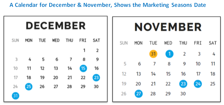 A Calendar for December & November, Shows the Marketing Seasons Date