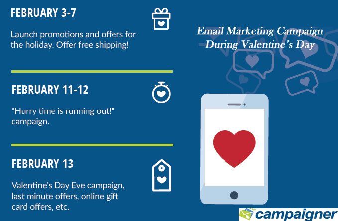 How to Create the Best Email Marketing Campaign This Valentine's Day