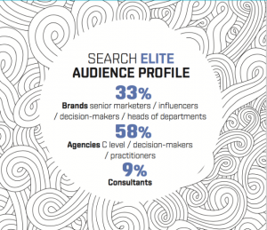 Search Elite audience's profile