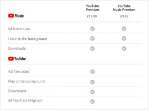 Youtube Premium Pricing