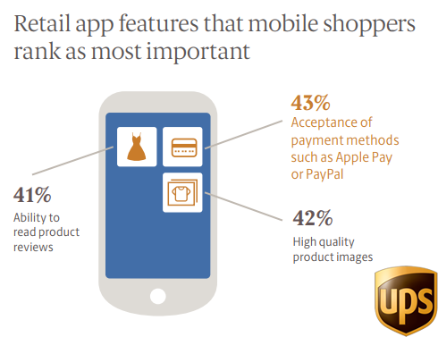 The Most Important Retail Applications Features, 2017.