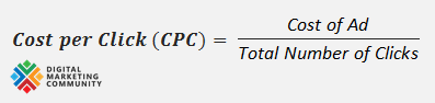 Cost per Click (CPC) Calculation Formula - How to Calculate Cost per Click (CPC)