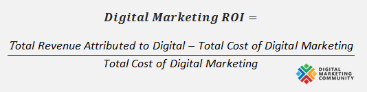 Digital Marketing ROI Formula - How to Calculate Digital Marketing ROI?