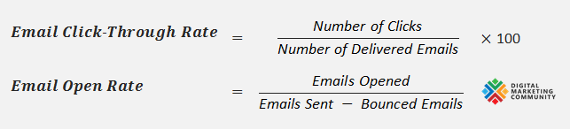 Email Marketing Metrics - Email Open Rate Calculation Formula - How to Calculate Email Open Rate - Email Click-Through Rate Calculation Formula - How to Calculate Email Click-Through Rate