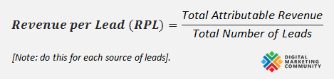 Revenue per Lead (RPL) Calculation Formula - How to Calculate Revenue per Lead (RPL)
