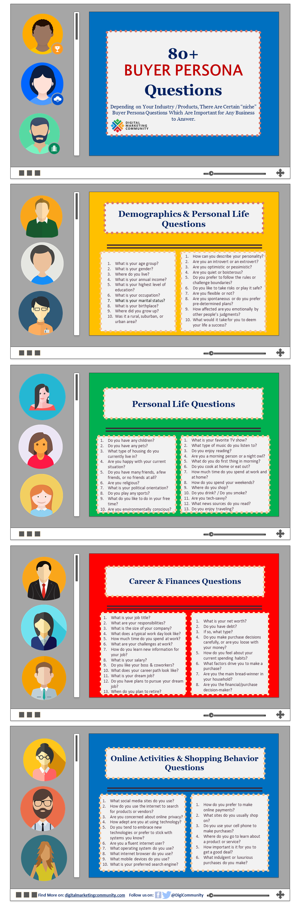 """Depending on Your Industry /Products, There Are Certain """"niche"""" Buyer Persona Questions Which Are Important for Any Business to Answer."""