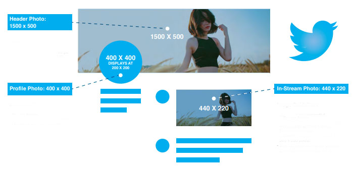2019 Social Media Image Sizes Cheat Sheet: A focus on Twitter Image & Video Sizes in 2019
