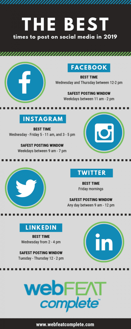 Infographic: The Best time to Post on Social Media in 2019 - How to Boost Your Organic Social Media Reach, Tactics to Boost Engagement on Twitter, Facebook, LinkedIn, YouTube, etc