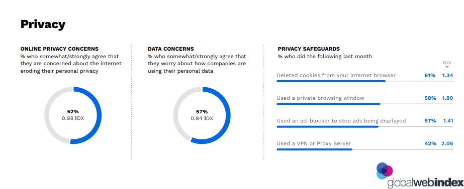 Cryptocurrency holders privacy attitudes and behaviours 2019
